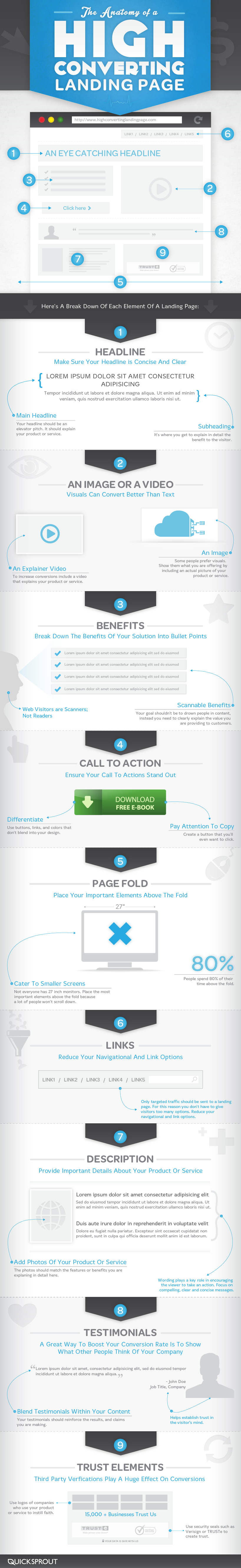 Top Elements Of High Conversion Landing Pages - Best of download bullet points design