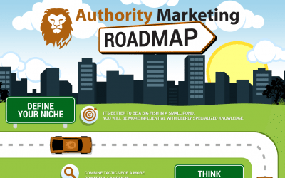 Web Stats Wednesday – Authority Marketing is what separate you from your competitors. Check out this systematic roadmap for Authority Marketing.